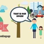 Học ngữ pháp cơ bản-Bài 6: Tính từ sở hữu trong tiếng Anh